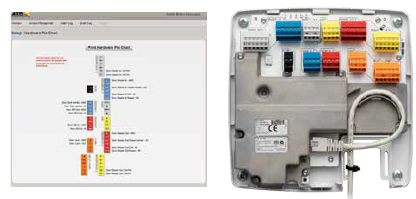 access_control_security_systems_singapore_brand_axis_door_controller_a1001_color_coded