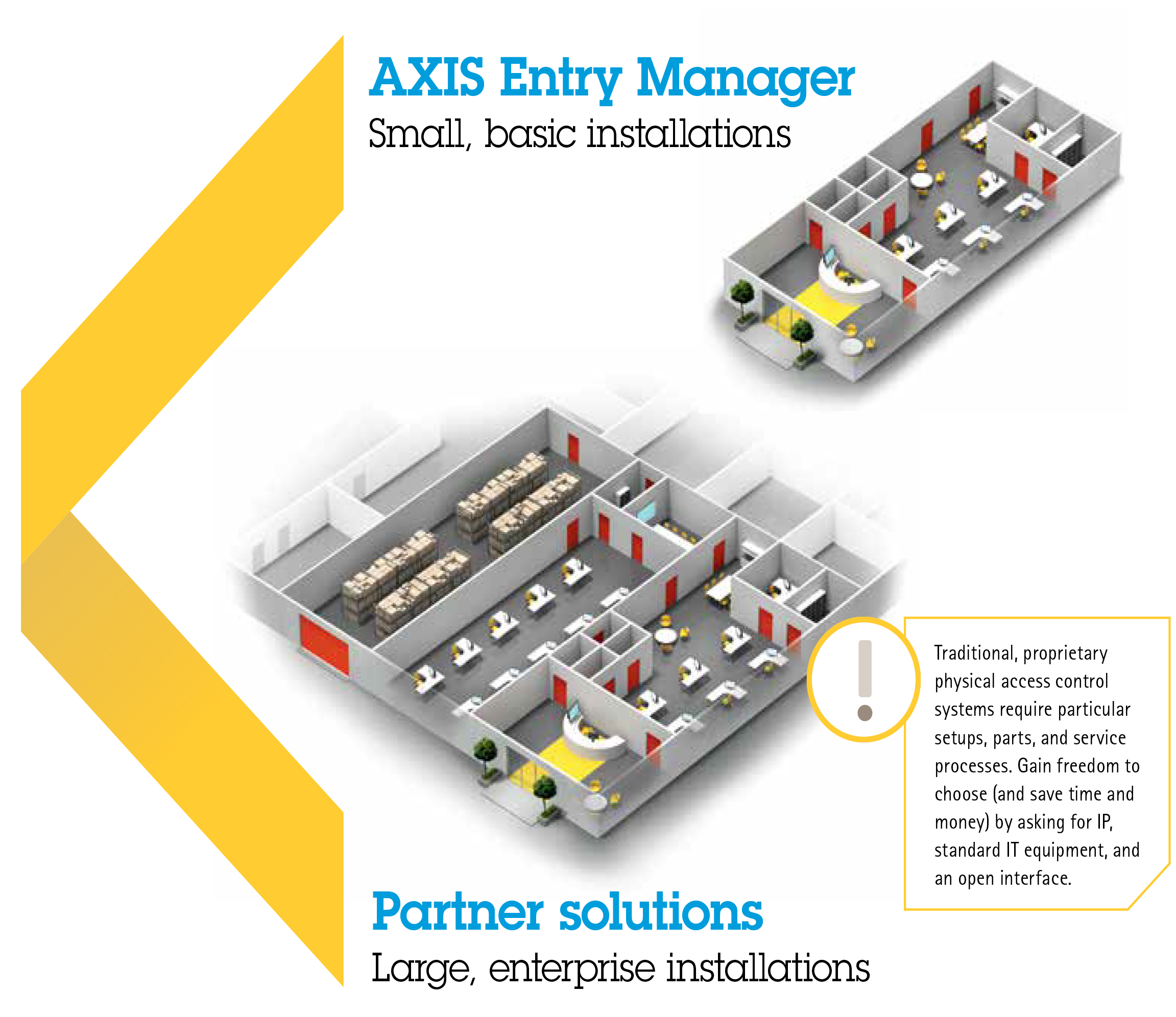 access_control_security_systems_singapore_brand_axis_door_controller