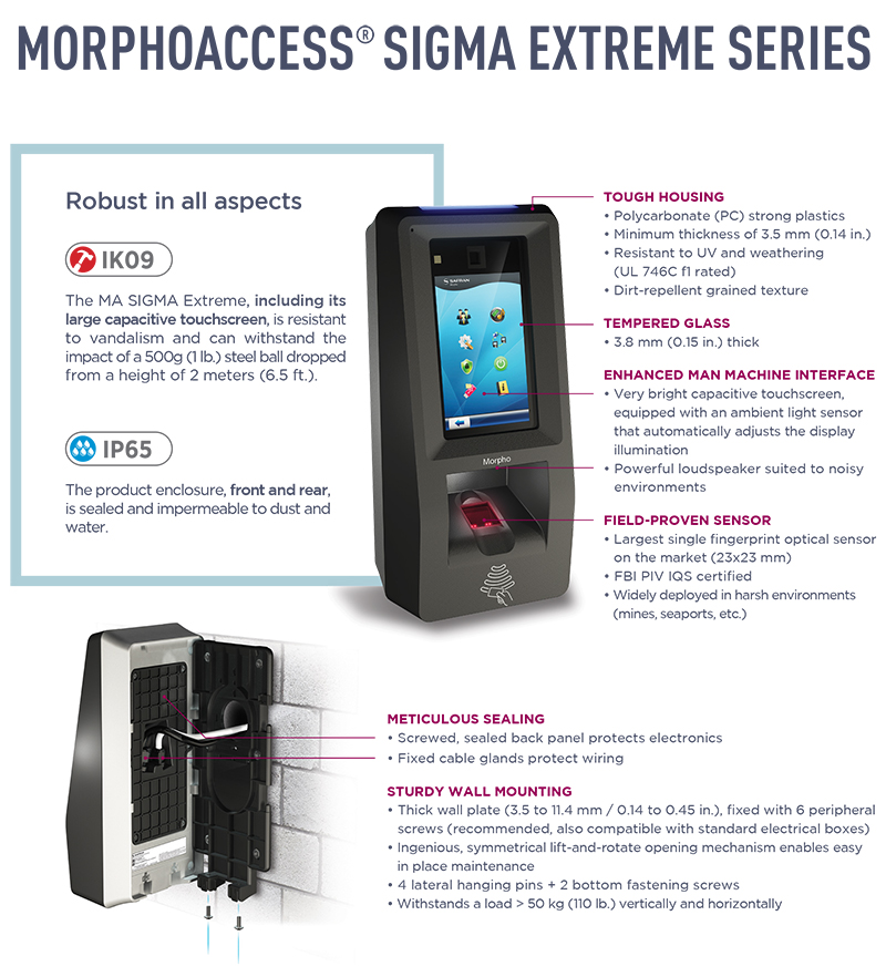 Access Controls Safran Morpho Innotec Solutions. Wiring. Sisco Turnstile Card Reader Wiring Diagram At Scoala.co