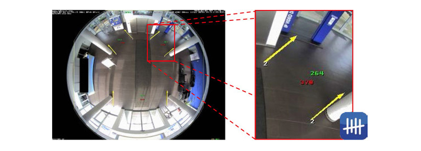 cctv_security_surveillance_camera_system_security_solutions_access_control_systems_brand_mobotix_behavioral_analytics