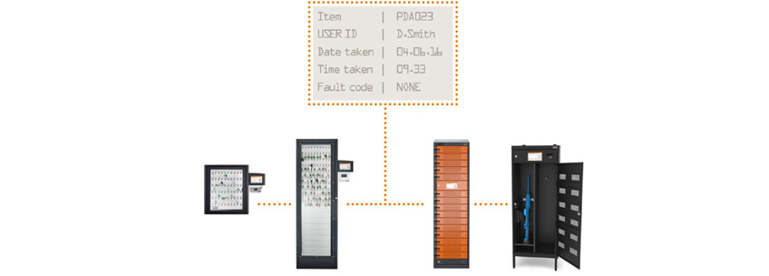 key_cabinets_security_solution_singapore_product_traka_web_diagram